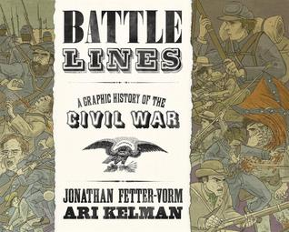 battle lines by keller and fetter vorm